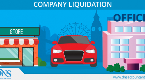What is Company Liquidation & Voluntary Liquidation?